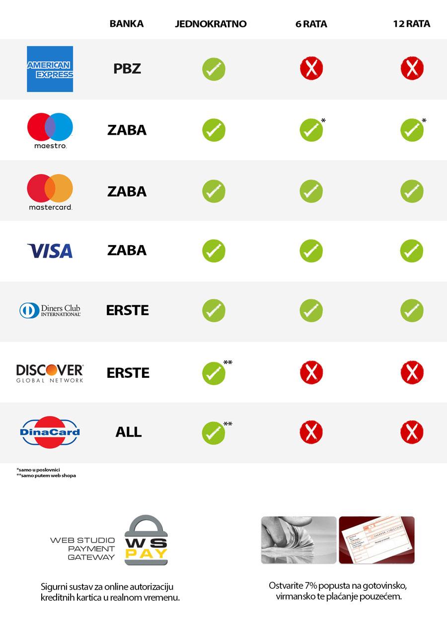besplatna web mjesta za upoznavanje, kreditna kartica nije potrebna